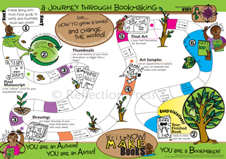 Write Now! Make Books Map
